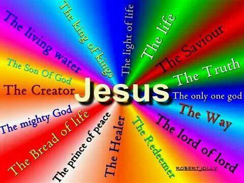 Theology of Jesus