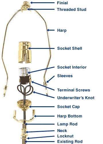 Lamp-kit-parts